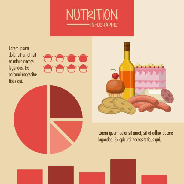 ernährung und infografik - keks grafiken stock-grafiken, -clipart, -cartoons und -symbole