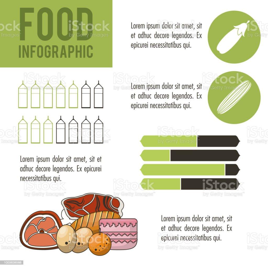 栄養物および食糧のインフォ グ...