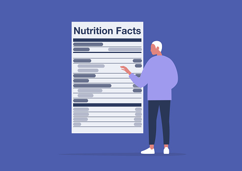 Nutrition facts, added sugar, healthy lifestyle, balance of ingredients in daily ration, young male character reading a product label