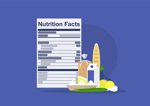 Nutrition facts, added sugar, healthy lifestyle, balance of ingredients in daily ration, food product label, groceries