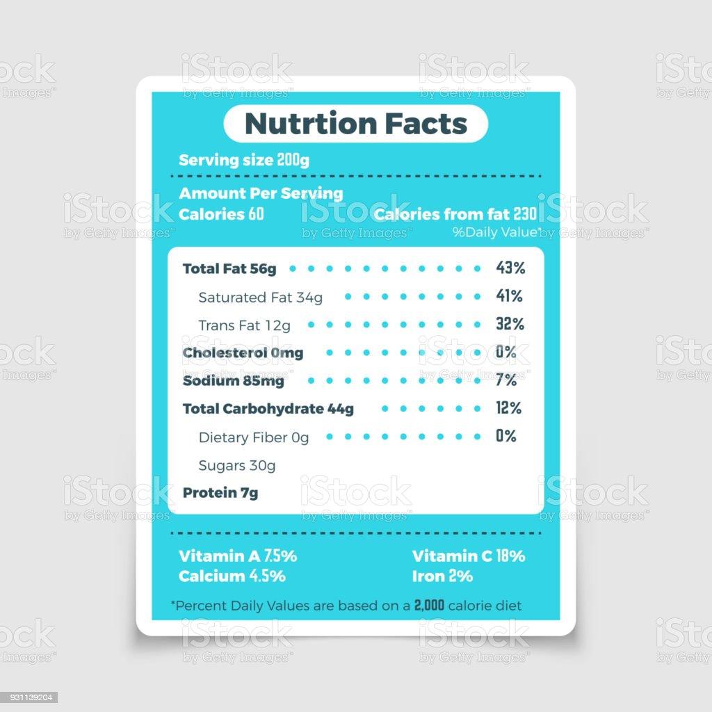 Ernährung Fakten Lebensmittel Inhaltsstoffe Und Vitamineetikett ...