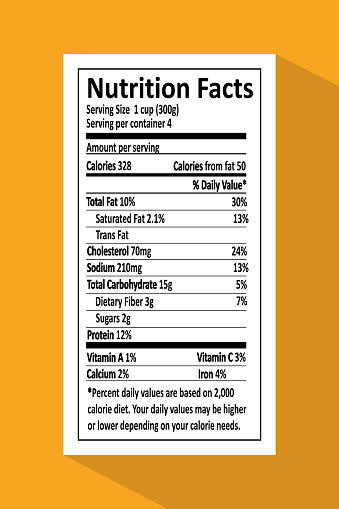 Nutrition facts given on piece of paper, information with percentage about fats, cholesterol and sodium, carbohydrates and protein.