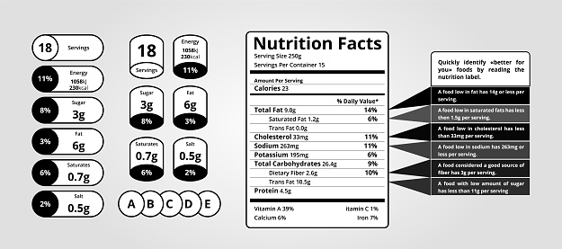 Nutrition facts icon and stickers Beverage and food components info. Nutritional value table foк packaged. Healthy ingredients template.
