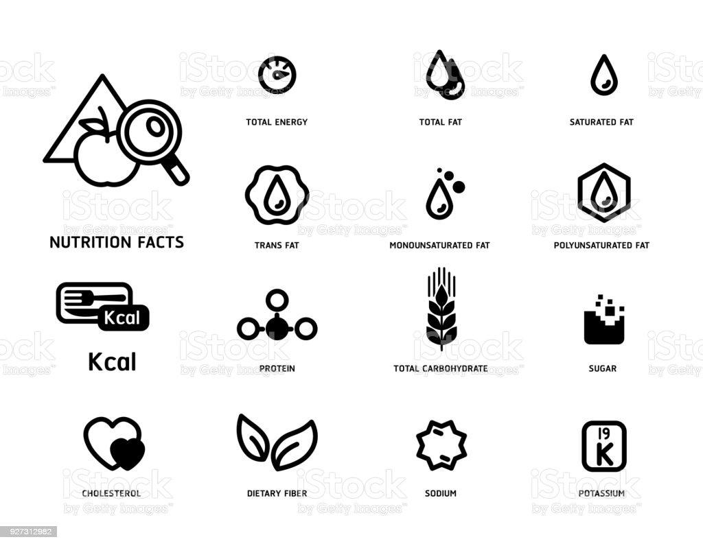 Ernährung Fakten Symbol Konzept Minimalstil Stock Vektor Art und ...
