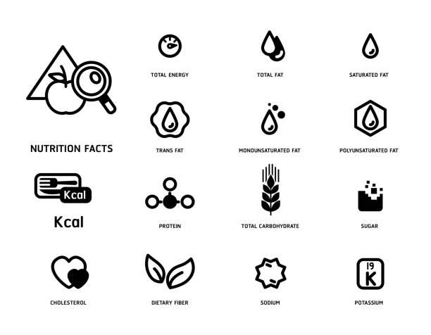 ilustrações, clipart, desenhos animados e ícones de estilo minimalista da nutrição fatos ícone conceito. - colesterol