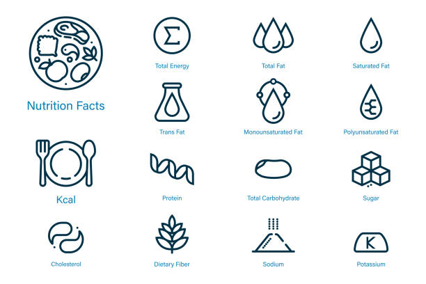 stockillustraties, clipart, cartoons en iconen met voeding feiten pictogram in overzichts stijl geschikt voor label modern product en inhoud. symbolen van gemeenschappelijke voedingsstoffen voedingsmiddelen. - kalium