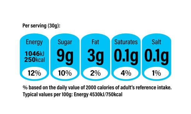 ernährung fakten hinweisschild für getreide box paket. vektor-täglich wert zutat mengen leitlinie designvorlage für kalorien, cholesterin und fette für nahrung und milch-paket - portion stock-grafiken, -clipart, -cartoons und -symbole