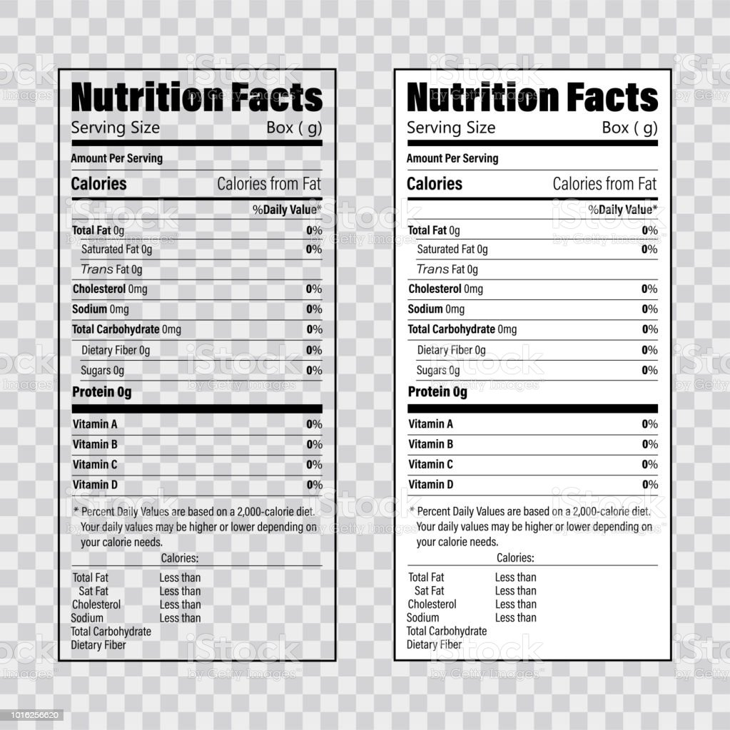 nutrition facts information label template daily value ingredient