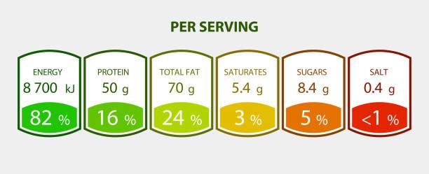 nutrition facts informationsetikett vorlage für die tägliche lebensmittel-diät paket getränke und lebensmittel. vektor-tageswert pro portion sereten zutat designvorlage für kalorien, zucker und fette in gramm prozent - portion stock-grafiken, -clipart, -cartoons und -symbole