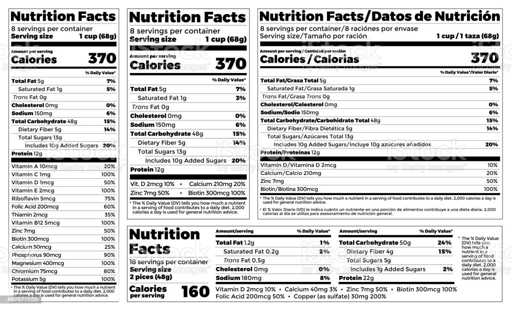 Nutrition Facts Label design template for food content. Vector serving, fats and diet calories list for fitness healthy dietary supplement, protein sport nutrition facts American standard guideline векторная иллюстрация