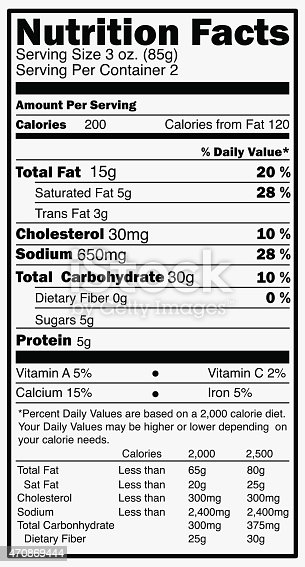 Isolated on white nutrition facts label. Eps8.