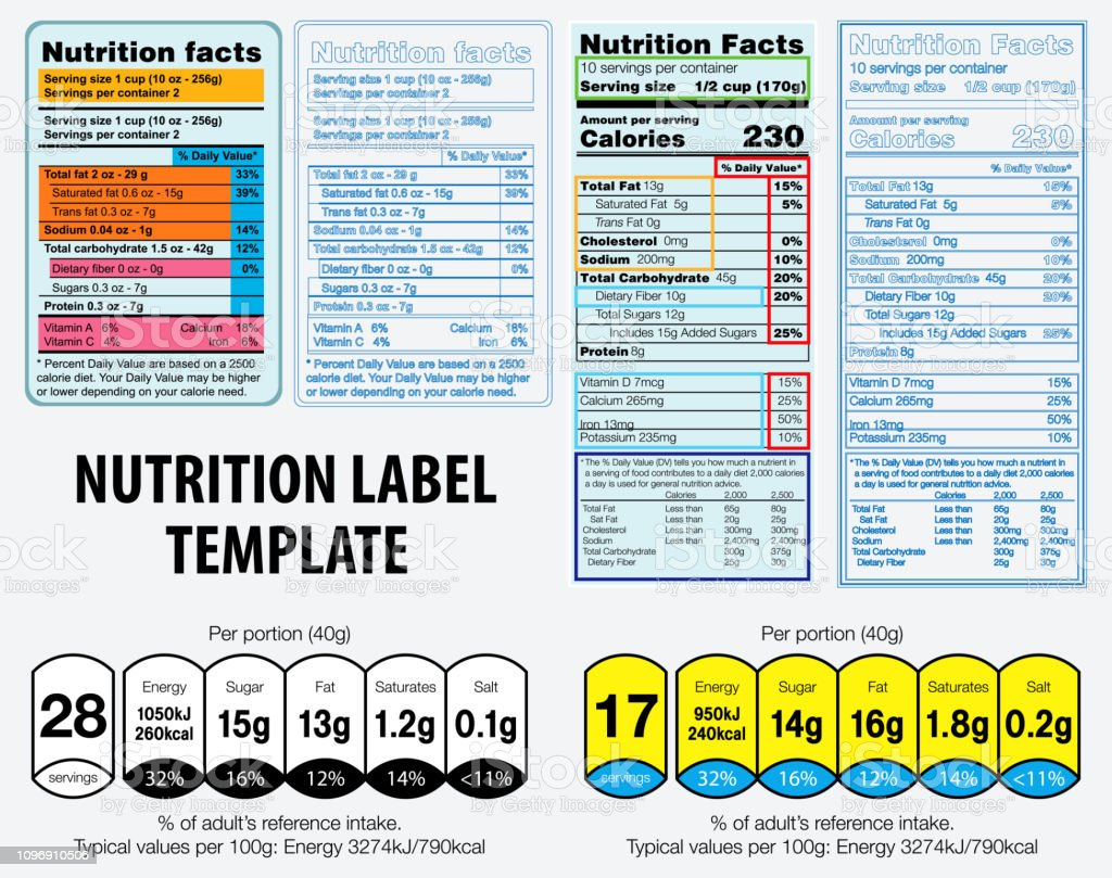 Nutrition Facts Label Template Stock Illustration - Download