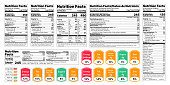 Nutrition facts Label. Vector. Food information with daily value. Data table ingredients calorie, fat, sugar. Package template. Flat illustration isolated on white background. Layout design