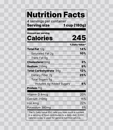 Nutrition facts Label. Vector illustration. Tables food information.