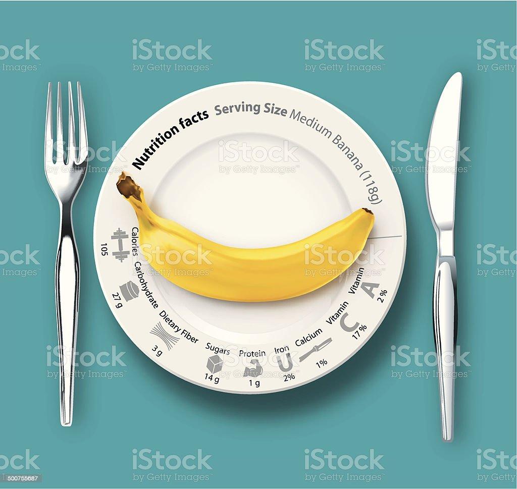 Nutrition facts Ripe banana vector art illustration
