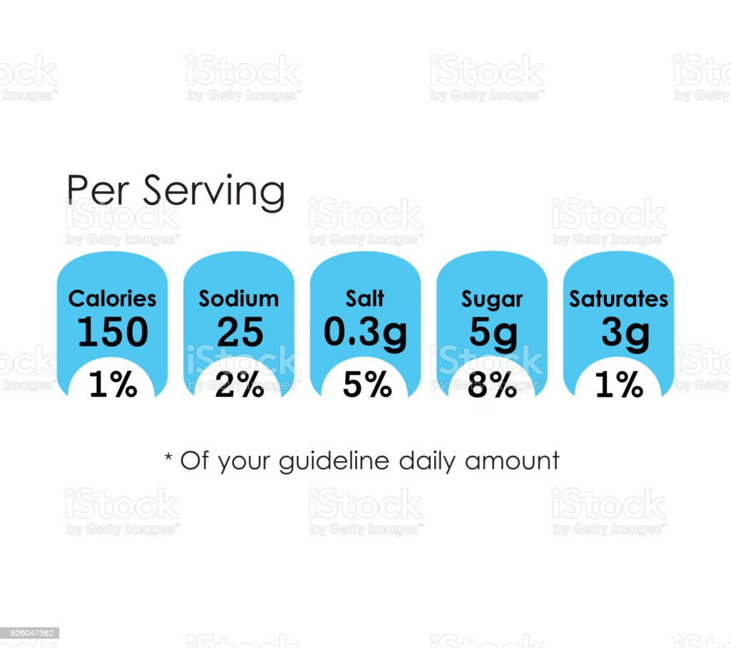 nutritional facts guide per serving amount vector art illustration