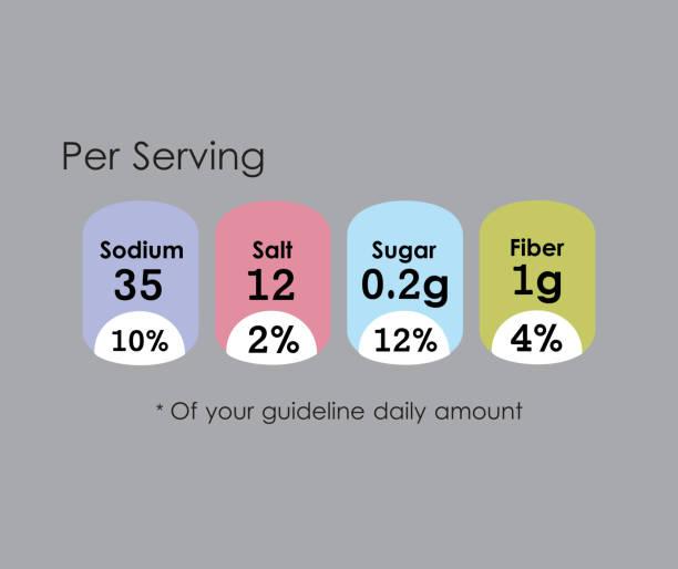 量当たりの栄養基本ガイド - 乳製品点のイラスト素材/クリップアート素材/マンガ素材/アイコン素材