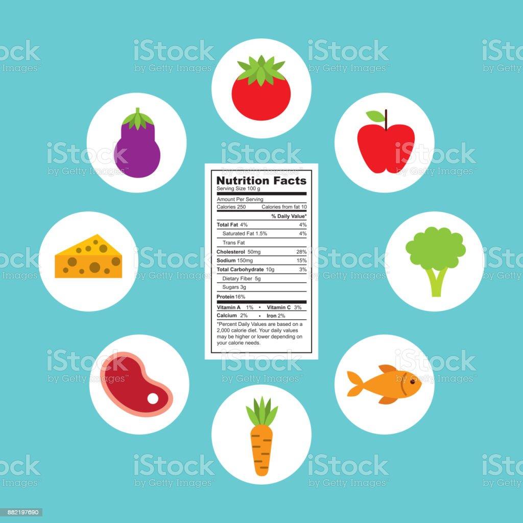 nutritional food design vector art illustration