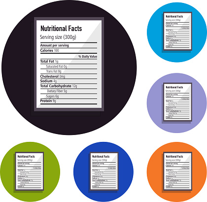 Nutritional label set of icons
