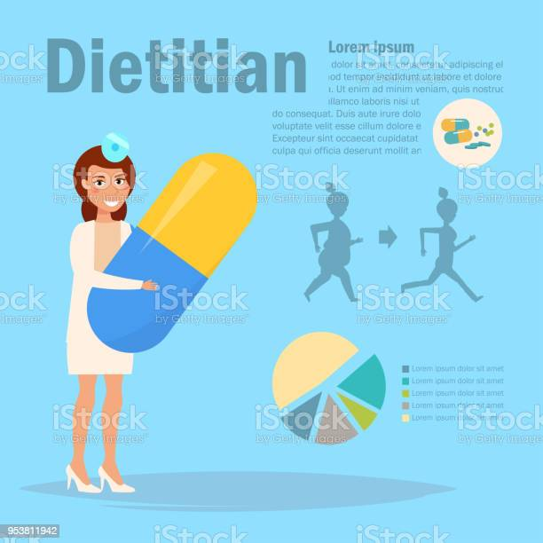 Nutritionist with pill in hands vector vector id953811942?b=1&k=6&m=953811942&s=612x612&h=plzkbunn3xlakw8bp8ks2z3job0bml 9rew xhyedbk=