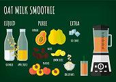 Oat Milk Smoothie Recipe