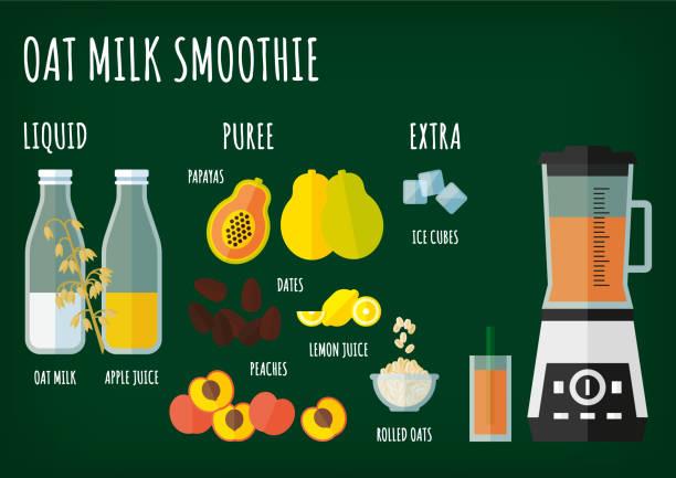 Hafer-Milch-Smoothie-Rezept – Vektorgrafik