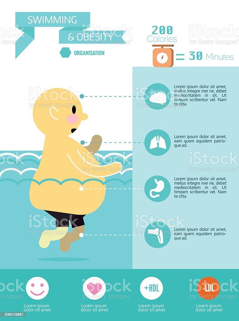 Obesidad y nade info graphic. ilustración de obesidad y nade info graphic y más banco de imágenes de abdomen libre de derechos