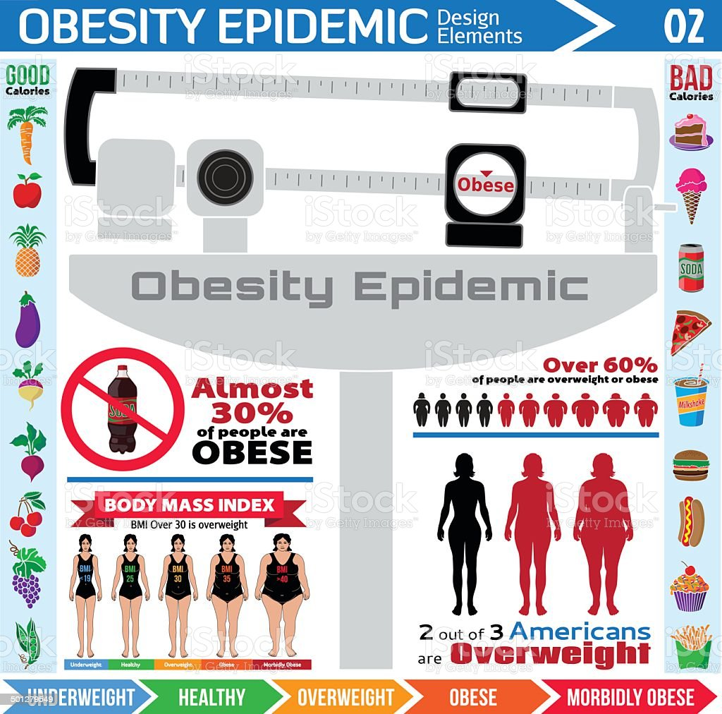 obesity epidemic solution But in looking for a broad-based, cost-effective solution to the problem of obesity, some wonder whether the field needs a major attitude change.