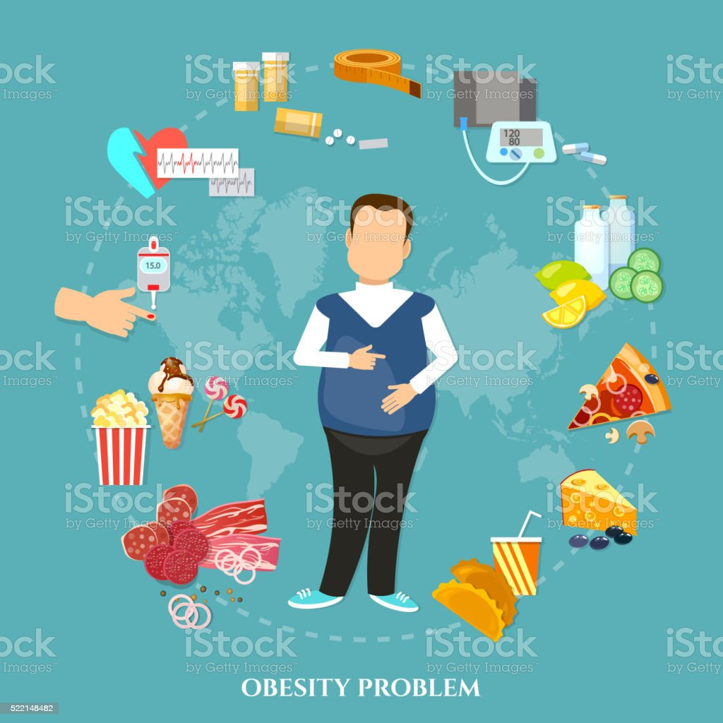 the causes and effects of obesity The cause of obesity can be associated with genetic factors and illnesses the effects of obesity can lead to long term health risks and psychological and social issues obesity is a multifunctional, chronic disease that can be complex when trying to understand the how and why obesity develops.