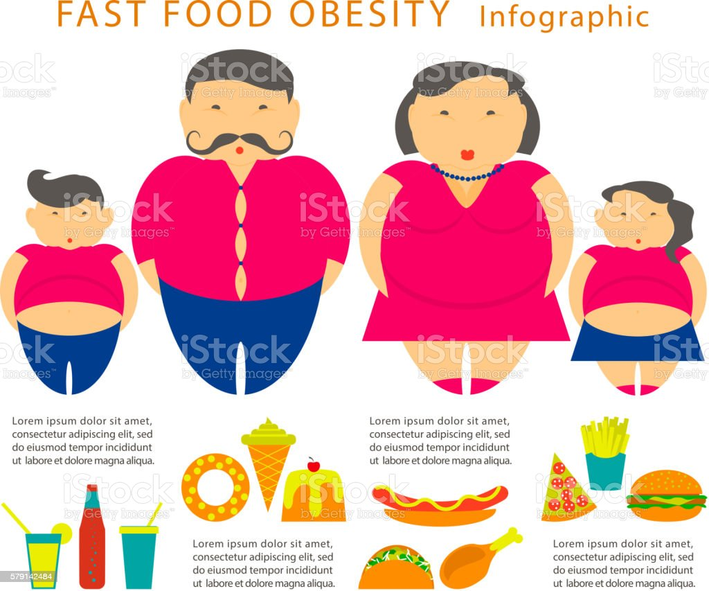 Obesity infographic template vector art illustration