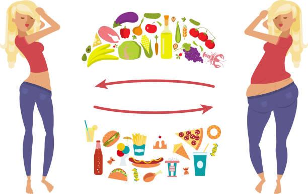 obesity infografik-vorlage - stoffwechsel stock-grafiken, -clipart, -cartoons und -symbole