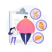 istock Obesity problem vector concept metaphor 1272819450