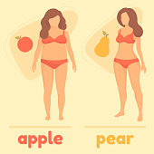 obesity woman body type, apple and pear, vector figure overweight