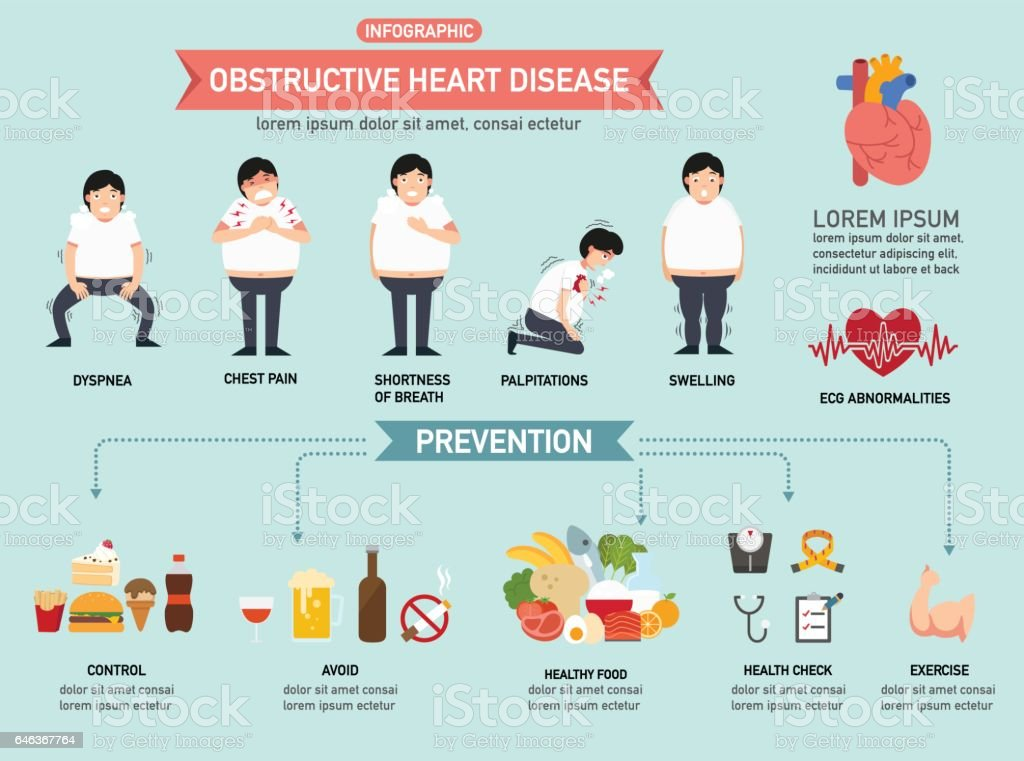 Obstructive heart disease infographic vector art illustration