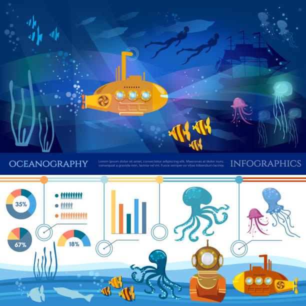 Top 60 Sub Sea Clip Art, Vector Graphics and Illustrations ...