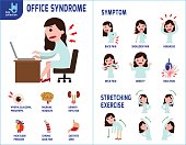 Office syndrome Infographics. Infographic Banner Brochure. Medical Healthcare Concept. Business woman. Vector flat icon cartoon design illustration. Isolated on white background.