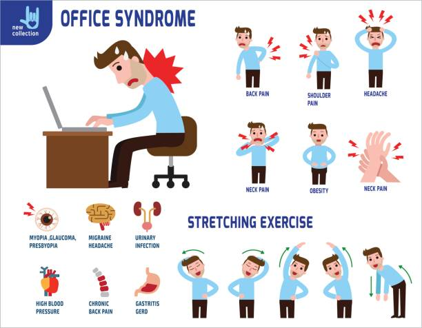 Office syndrome Infographics. Infographic Banner Brochure. Medical Healthcare Concept. Vector flat icon cartoon design illustration. Isolated on white background. Office syndrome Infographics. Infographic Banner Brochure. chronic illness stock illustrations