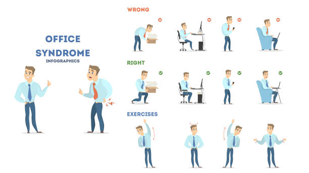 Office syndrome set. Office syndrome set. Man doing work out backache stock illustrations