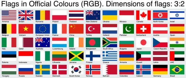 ilustraciones, imágenes clip art, dibujos animados e iconos de stock de banderas oficiales, usando colores oficiales rgb, ratio 3:2. - bandera rusa