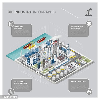 Oil and gas industry and production process infographic: isometric refinery, pipeline and people working