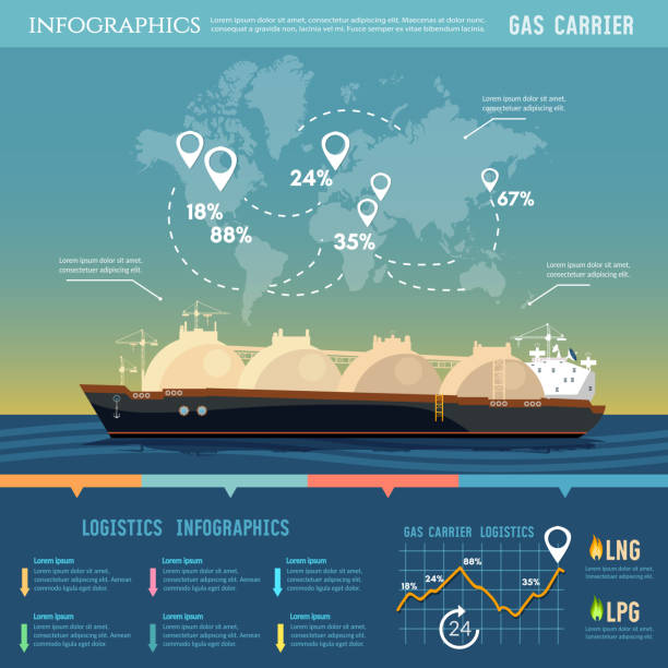 Oil and gas industry infographics. Carrier ship LNG transportation by sea. LNG tanker, natural gas vector art illustration