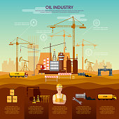 Oil and gas industry infographics construction of oil refinery plant fuel transportation