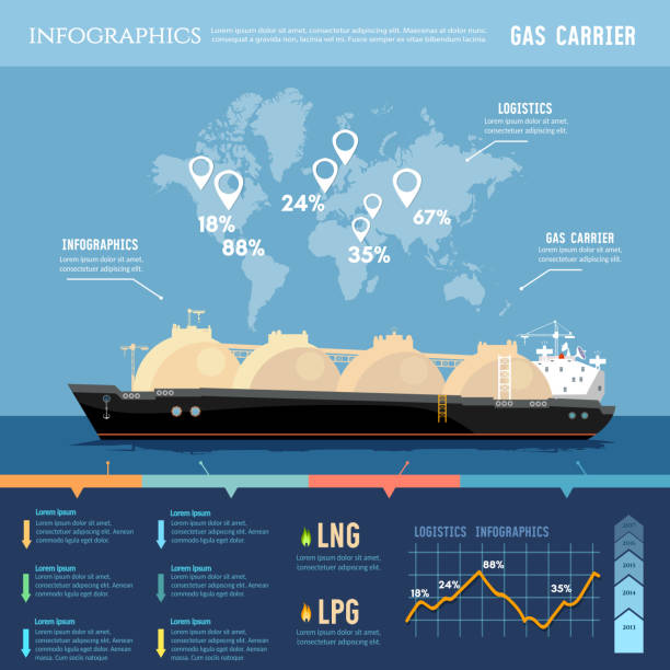 Oil and gas industry infographics. LNG tanker, natural gas vector art illustration