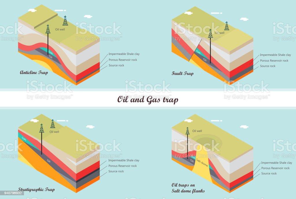 Öl Und Gas Fallen Illustration Stock Vektor Art und mehr Bilder von ...