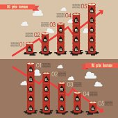 Oil barrel with price chart infographic