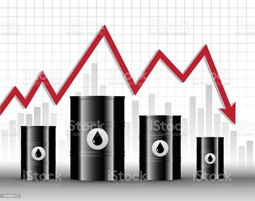 Oil barrels and financial crisis vector art illustration