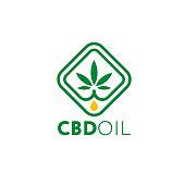 Logo For Medical Marijuana Producer