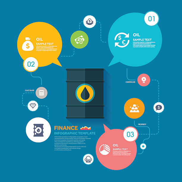 Oil drum and Finance infographic template Oil drum and Finance infographic template  , Vector illustration,eps10  This chart includes the financial information related to the flat icons and templates oil drum stock illustrations