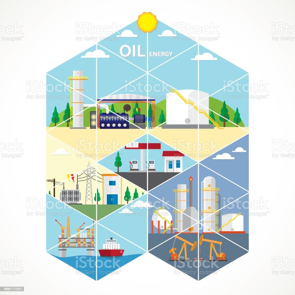 Oil Energy Triangle Graphic Stock Vector Art More Images Of Power Plant Diagram Environment Factory Pollution Station Supply