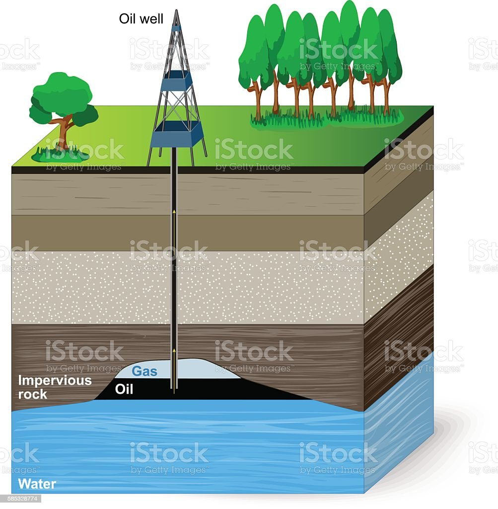 Oil extraction. Conventional drilling vector art illustration